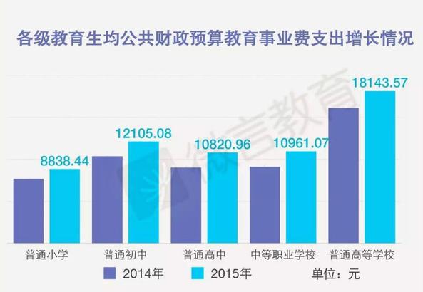 gdp与国家财政的比例_经传股事汇 数字经济快速发展,多元融合拉开序幕